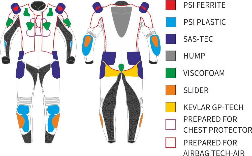 racing grid tech-air compatible_protectors_en.png - PSí Hubík