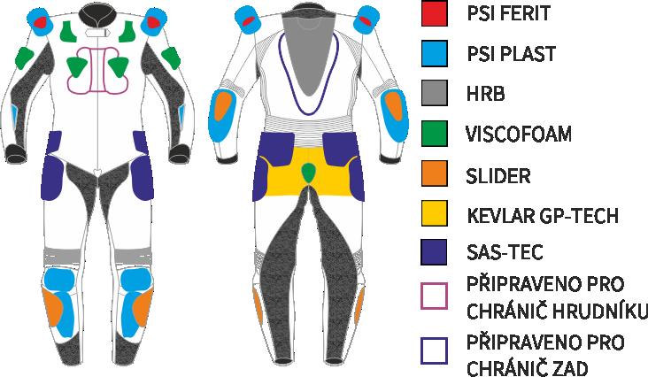 RACING RAPTOR_chranice_cs.png - PSí Hubík