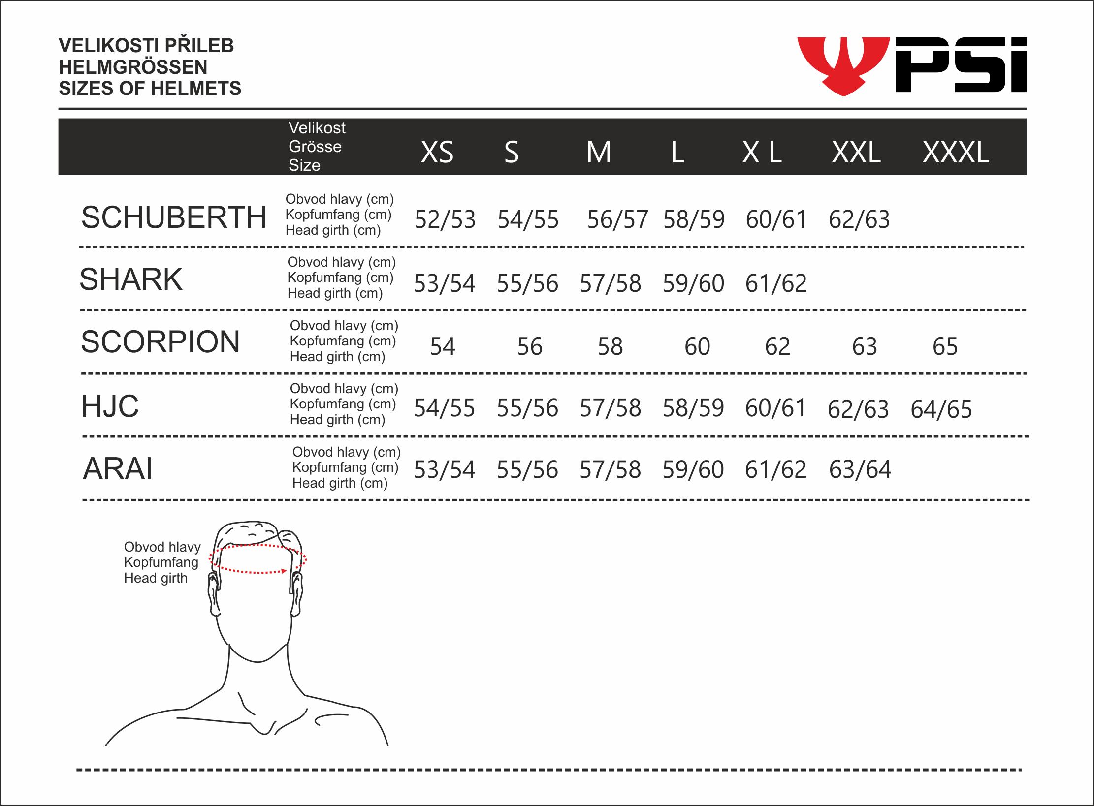 tabulka velikostí přileb.png - PSí Hubík