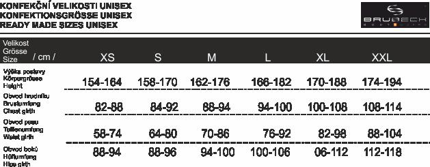 Velikostní tabulka_BRUBECK_CZ_AJ_NJ.png - PSí Hubík