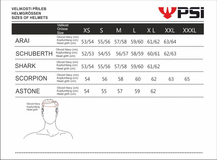 Velikostní tabulka_přilby.png - PSí Hubík